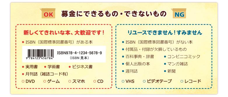 国立大学法人奈良女子大学